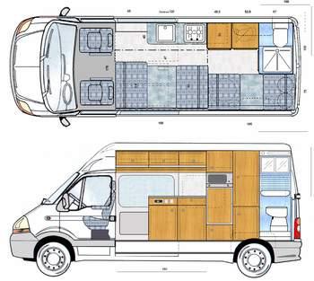 comment amenager un camping car auto sport. Black Bedroom Furniture Sets. Home Design Ideas